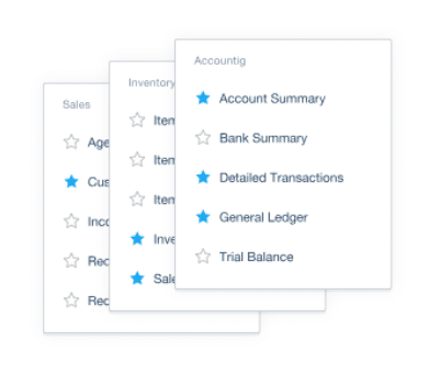 ecommerce accounting features